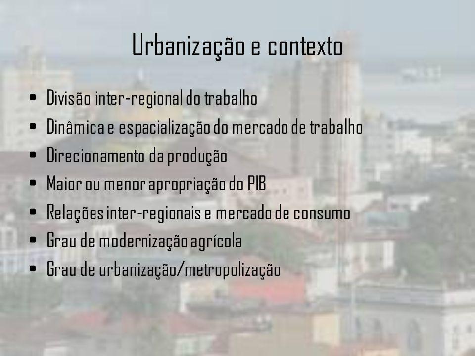 Urbanização e contexto