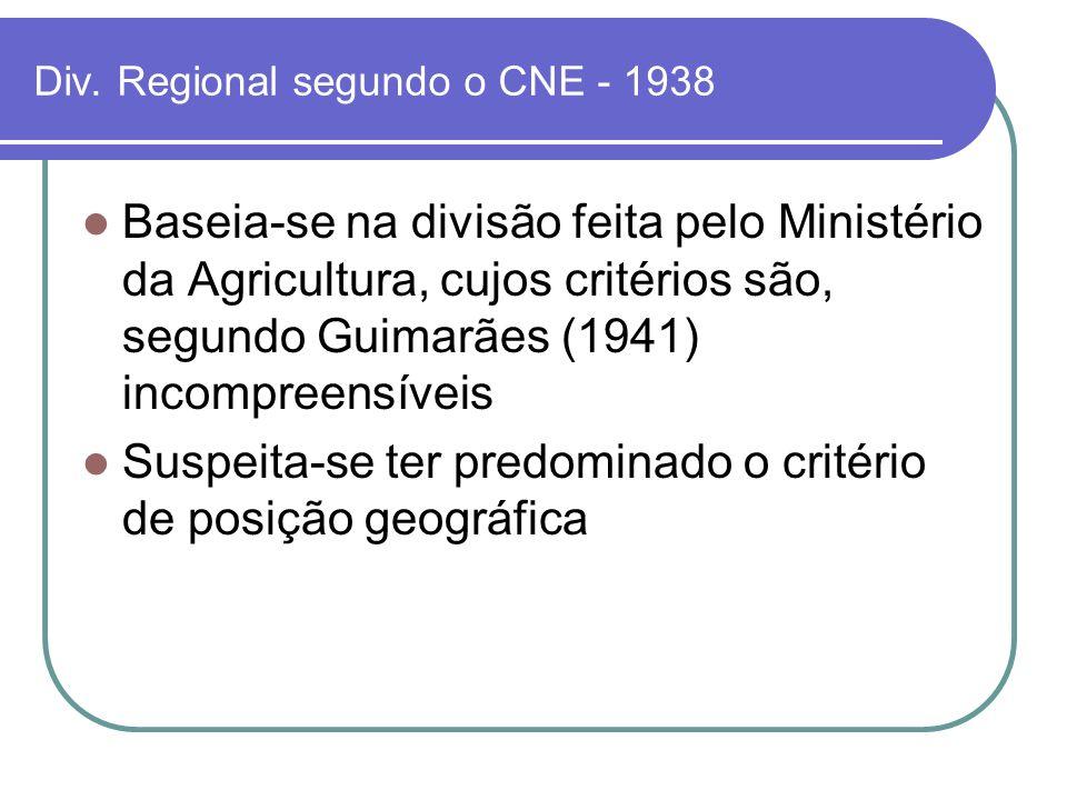 Div. Regional segundo o CNE - 1938