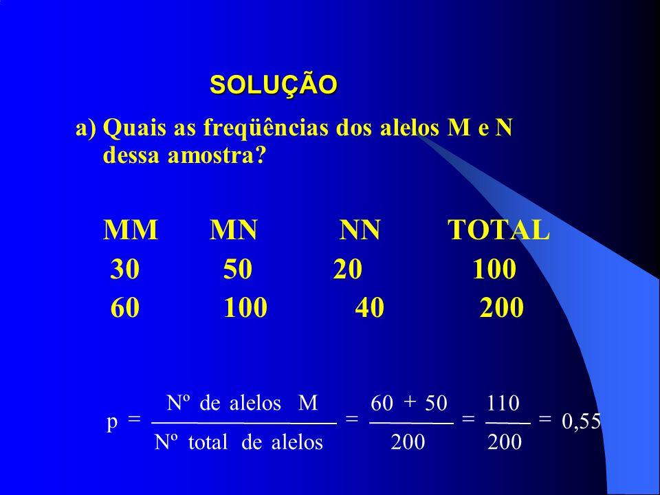 SOLUÇÃO a) Quais as freqüências dos alelos M e N dessa amostra MM MN NN TOTAL.