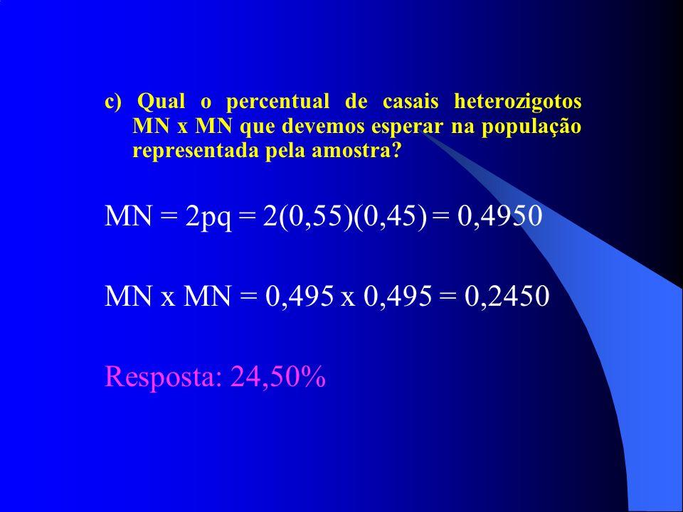 c) Qual o percentual de casais heterozigotos MN x MN que devemos esperar na população representada pela amostra