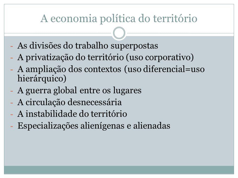 A economia política do território