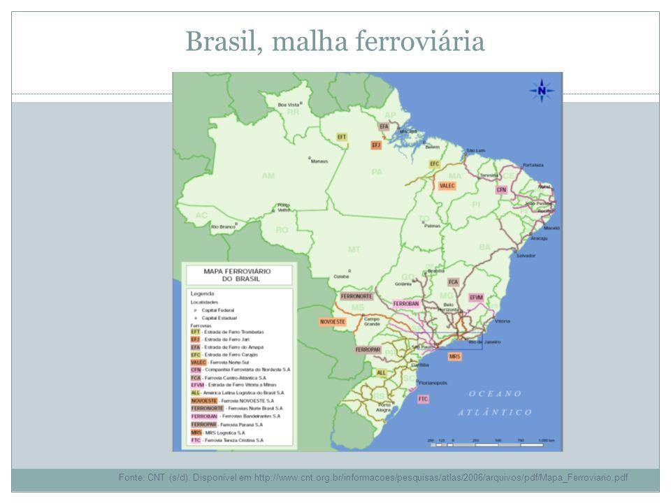 Brasil, malha ferroviária