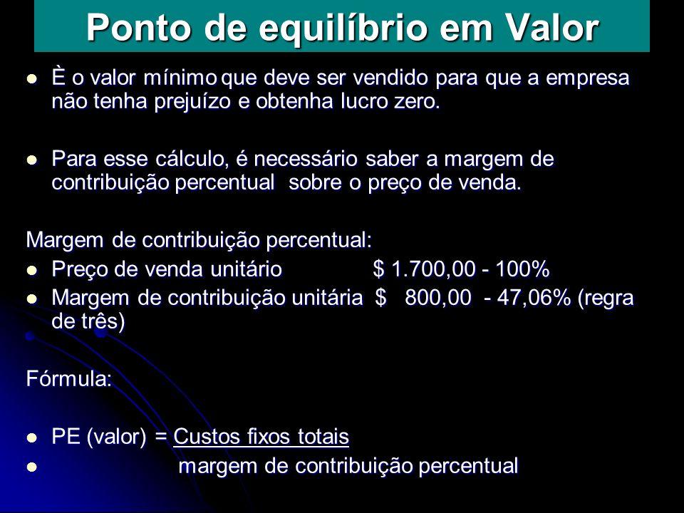 Ponto de equilíbrio em Valor