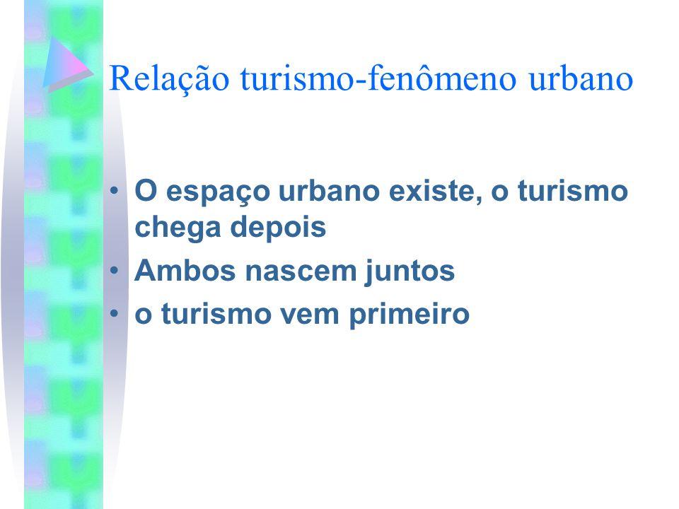 Relação turismo-fenômeno urbano