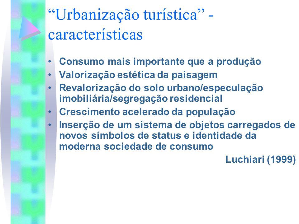 Urbanização turística - características