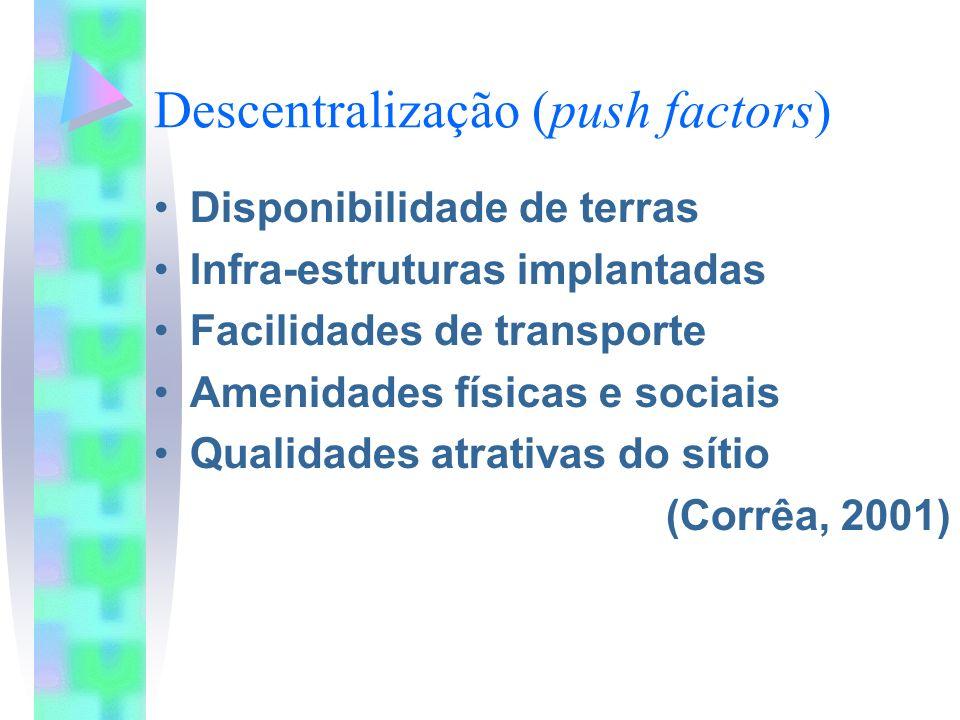 Descentralização (push factors)
