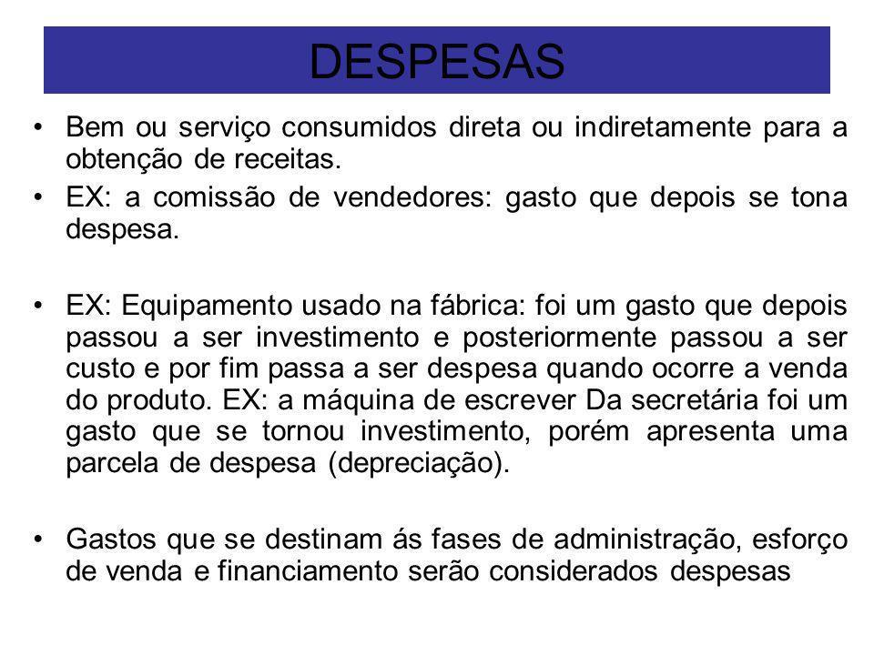 DESPESAS Bem ou serviço consumidos direta ou indiretamente para a obtenção de receitas.