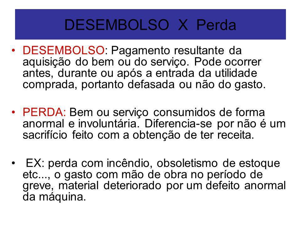 DESEMBOLSO X Perda