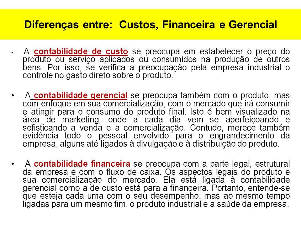 Diferenças entre: Custos, Financeira e Gerencial