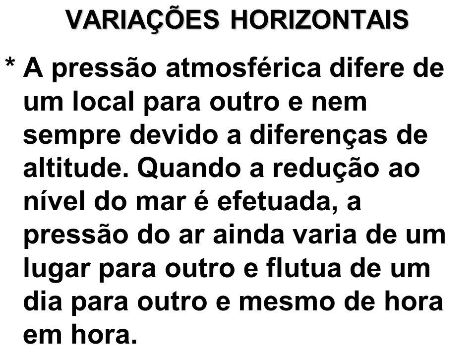 VARIAÇÕES HORIZONTAIS
