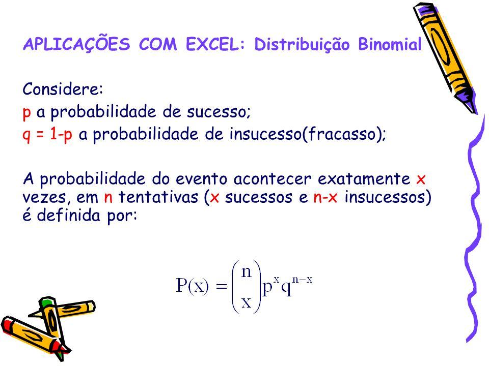 APLICAÇÕES COM EXCEL: Distribuição Binomial