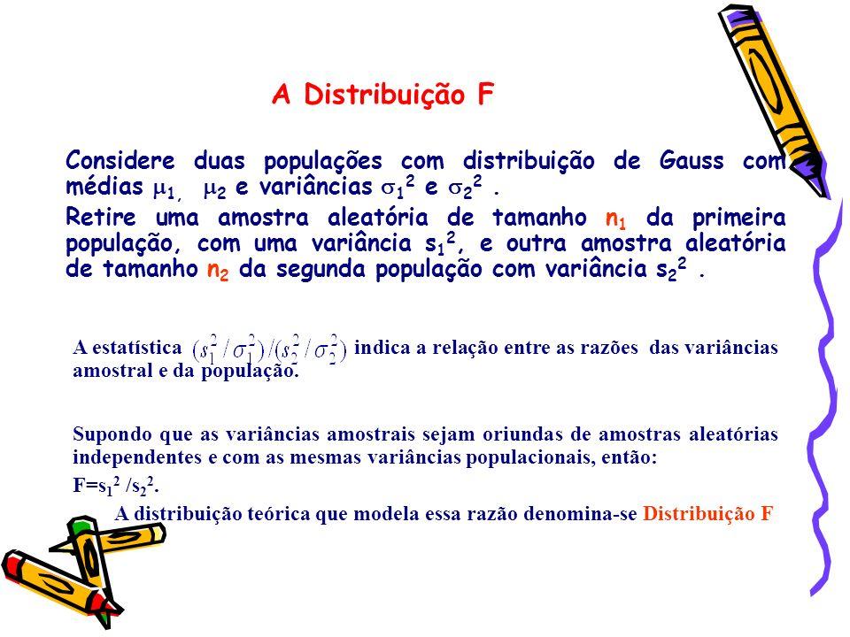 A Distribuição FConsidere duas populações com distribuição de Gauss com médias 1, 2 e variâncias 12 e 22 .