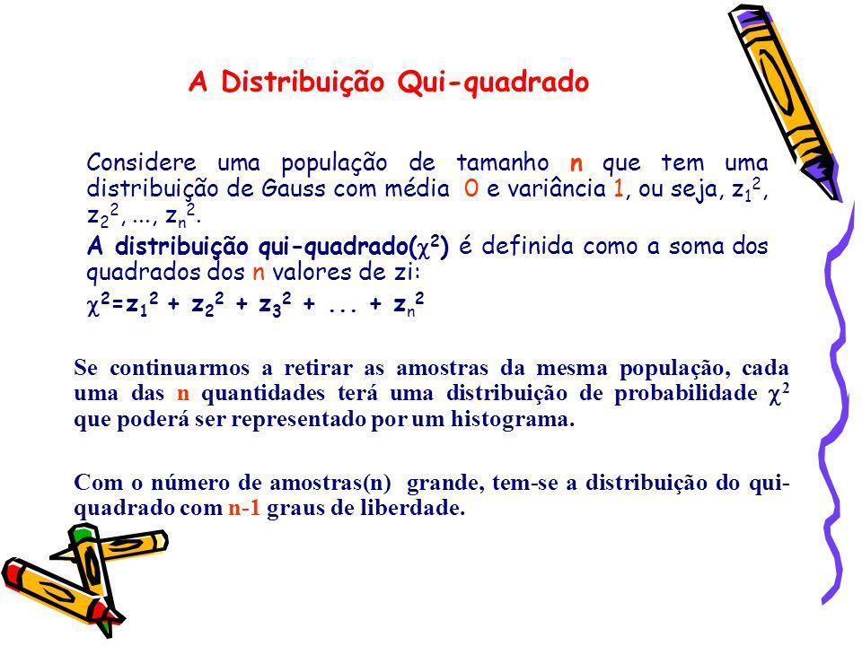 A Distribuição Qui-quadrado
