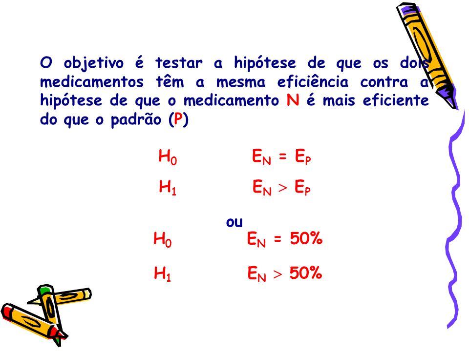 H0 EN = EP H1 EN  EP ou H0 EN = 50% H1 EN  50%