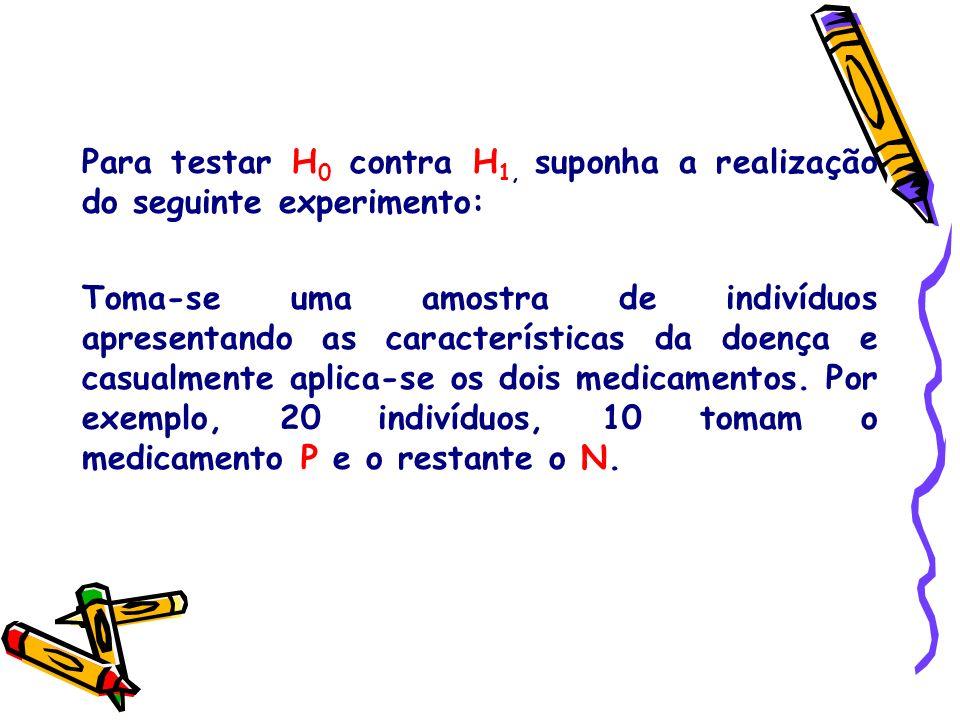 Para testar H0 contra H1, suponha a realização do seguinte experimento: