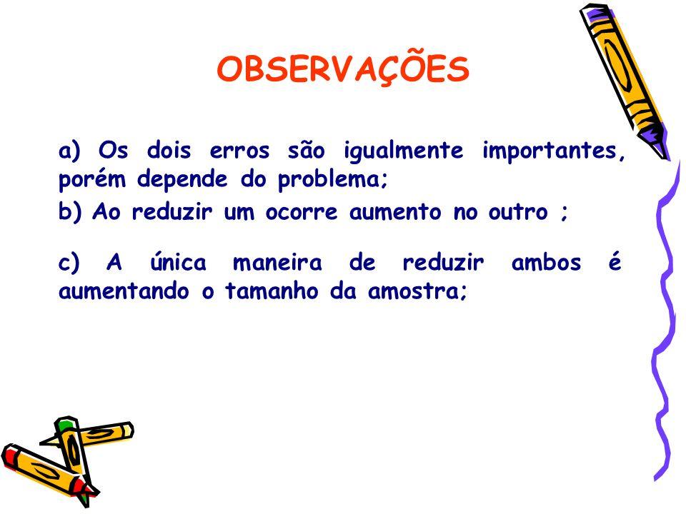 OBSERVAÇÕES a) Os dois erros são igualmente importantes, porém depende do problema; b) Ao reduzir um ocorre aumento no outro ;