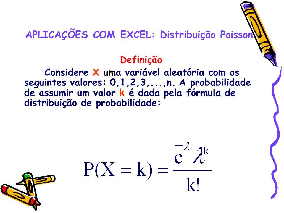 APLICAÇÕES COM EXCEL: Distribuição Poisson