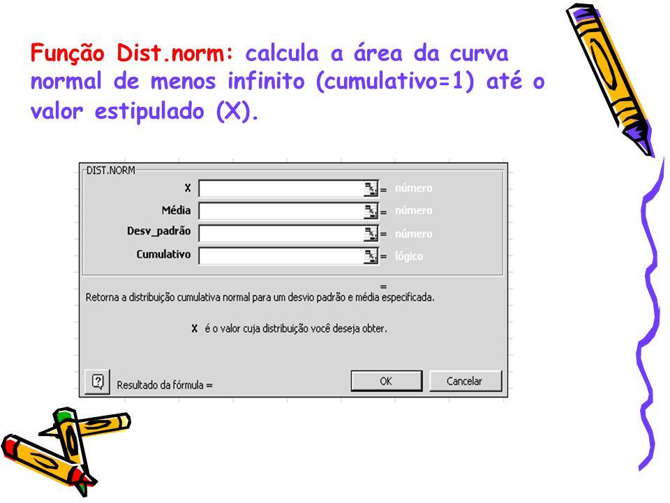 Função Dist.norm: calcula a área da curva normal de menos infinito (cumulativo=1) até o valor estipulado (X).