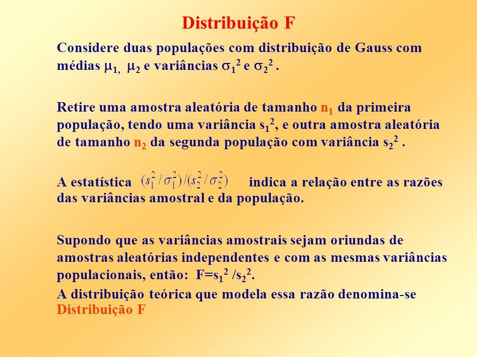 Distribuição F Considere duas populações com distribuição de Gauss com médias 1, 2 e variâncias 12 e 22 .