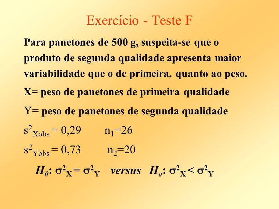 Exercício - Teste F Y= peso de panetones de segunda qualidade