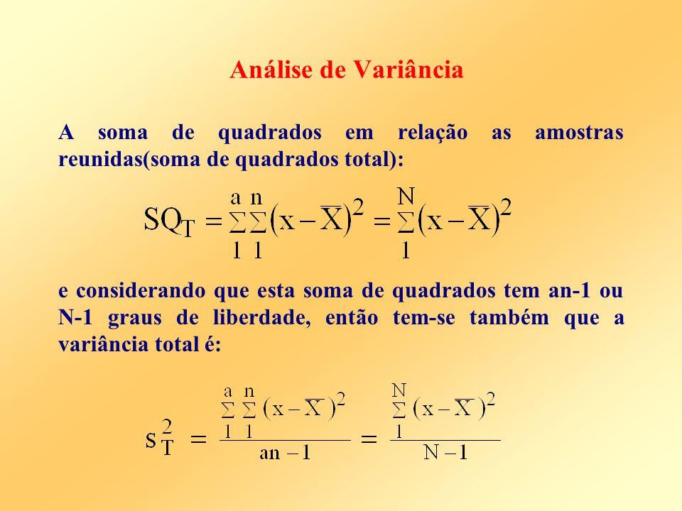 Análise de Variância A soma de quadrados em relação as amostras reunidas(soma de quadrados total):