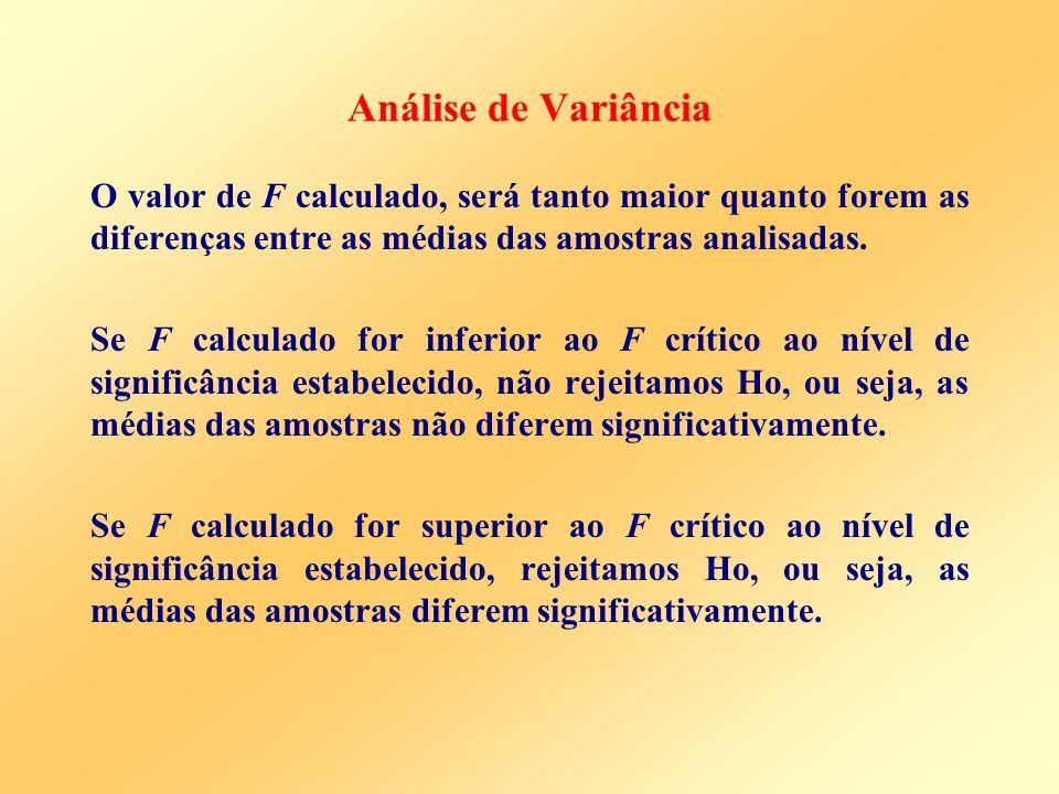 Análise de Variância O valor de F calculado, será tanto maior quanto forem as diferenças entre as médias das amostras analisadas.