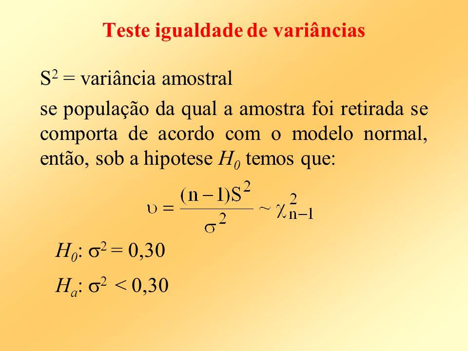 Teste igualdade de variâncias
