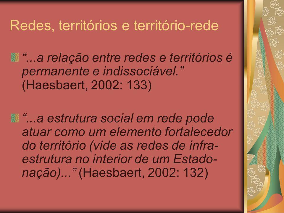 Redes, territórios e território-rede