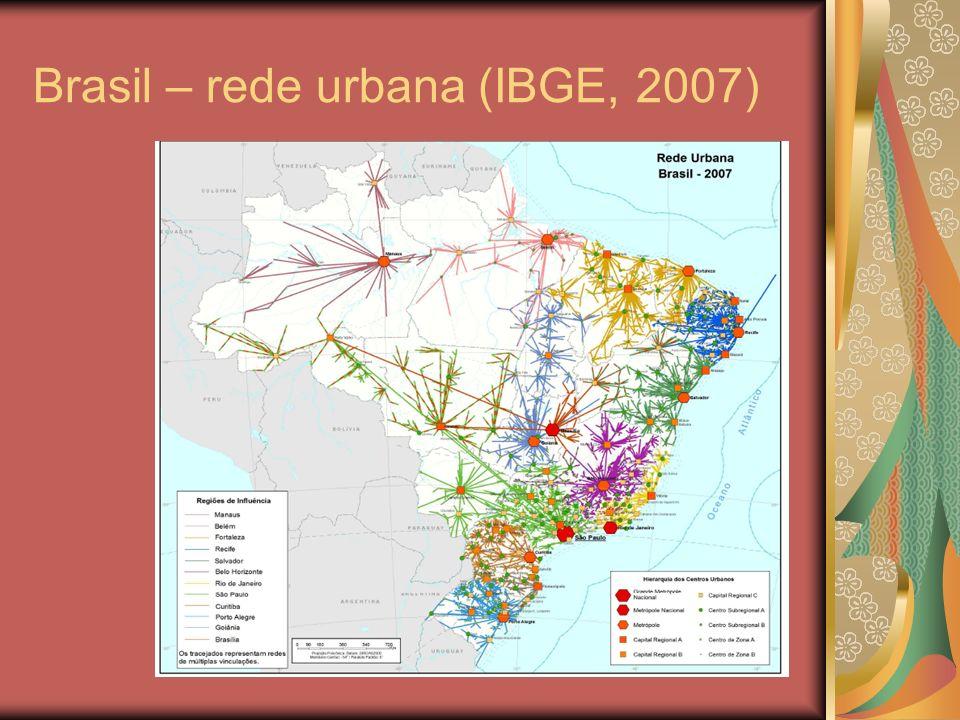 Brasil – rede urbana (IBGE, 2007)