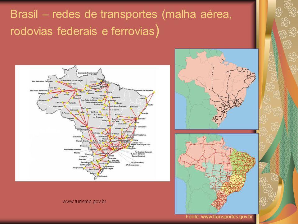 Brasil – redes de transportes (malha aérea, rodovias federais e ferrovias)