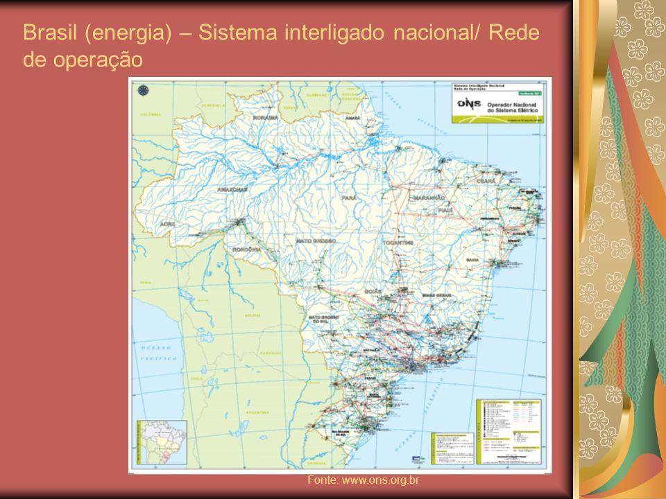 Brasil (energia) – Sistema interligado nacional/ Rede de operação