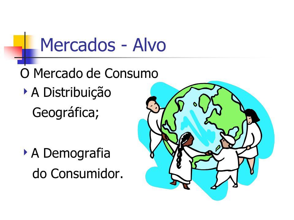 Mercados - Alvo O Mercado de Consumo A Distribuição Geográfica;