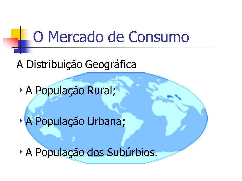 O Mercado de Consumo A Distribuição Geográfica A População Rural;