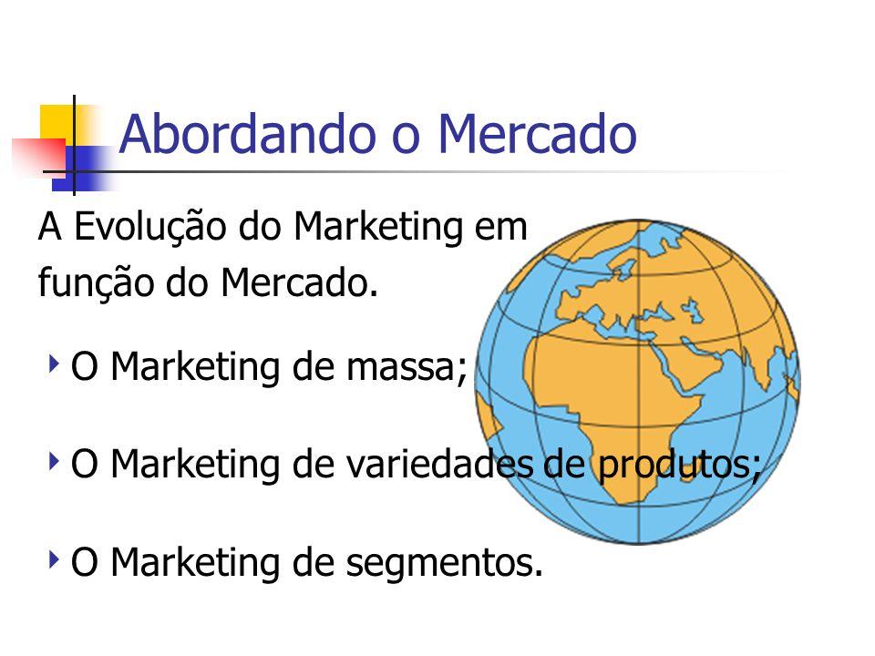 Abordando o Mercado A Evolução do Marketing em função do Mercado.