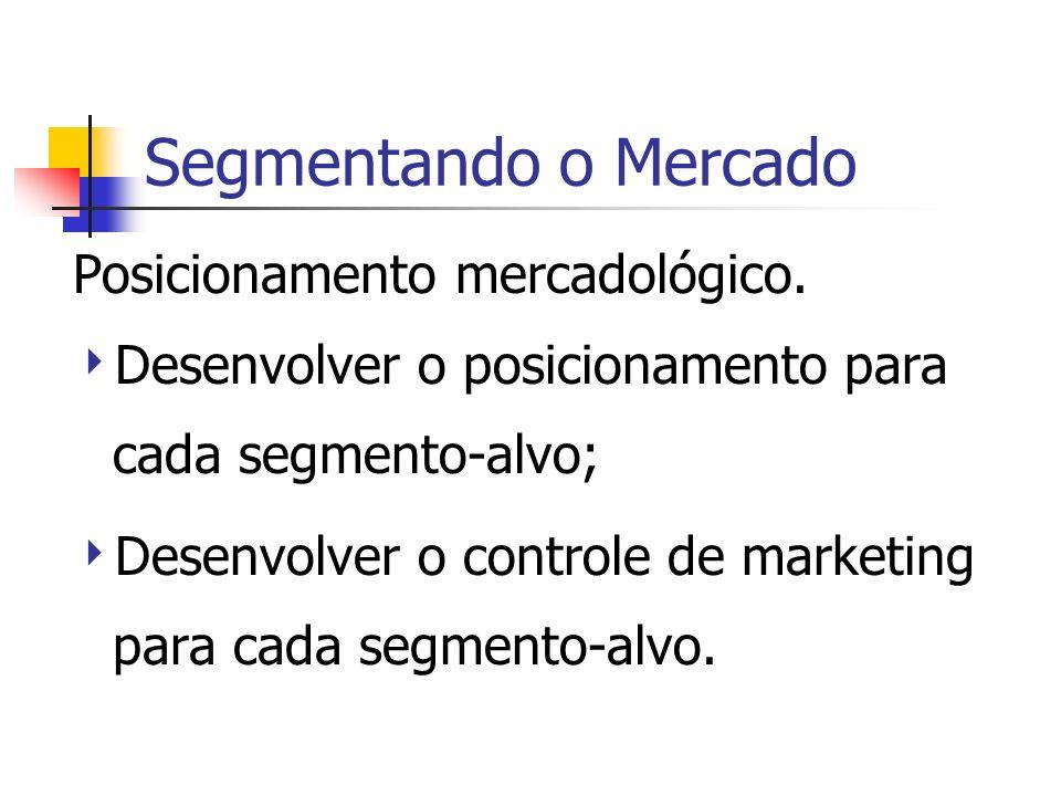 Segmentando o Mercado Posicionamento mercadológico.