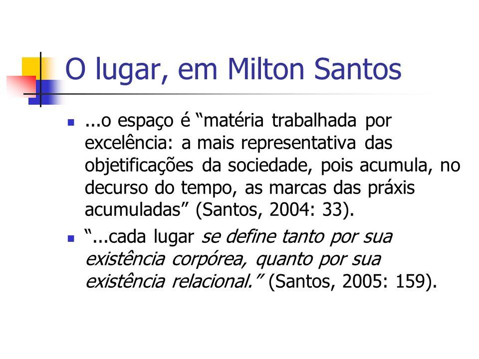 O lugar, em Milton Santos