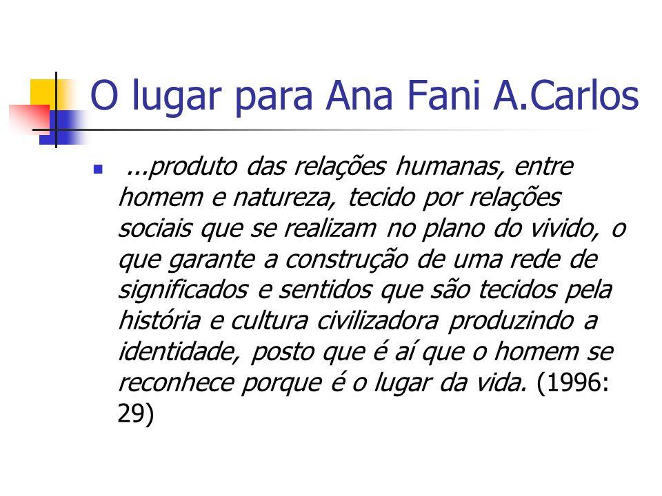 O lugar para Ana Fani A.Carlos