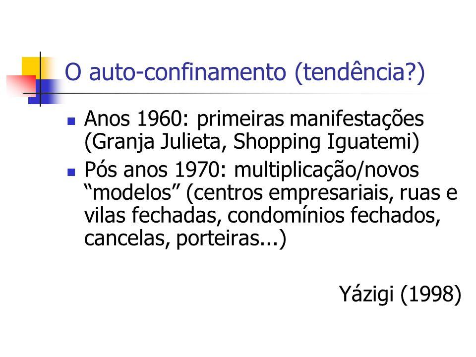 O auto-confinamento (tendência )