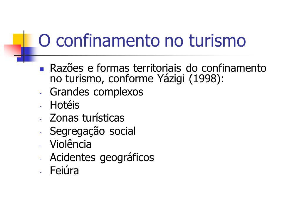 O confinamento no turismo