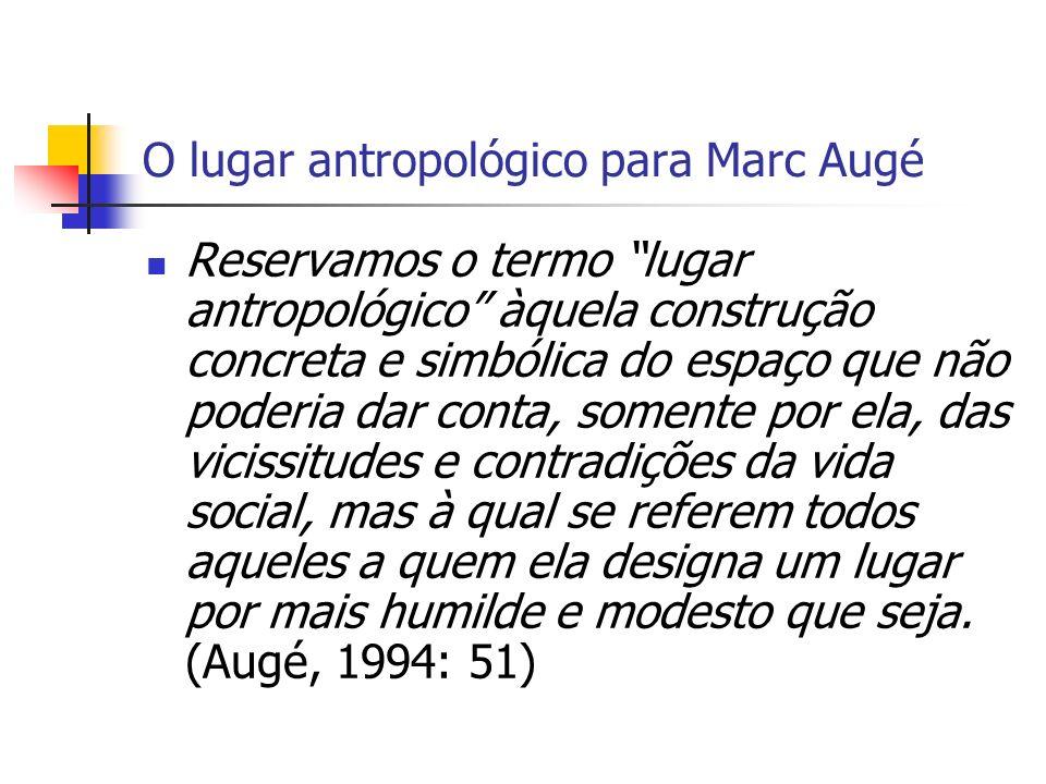 O lugar antropológico para Marc Augé