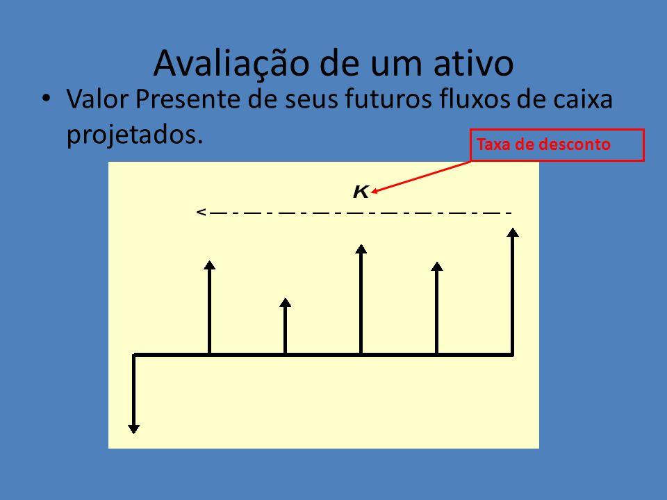 Avaliação de um ativo Valor Presente de seus futuros fluxos de caixa projetados. Taxa de desconto