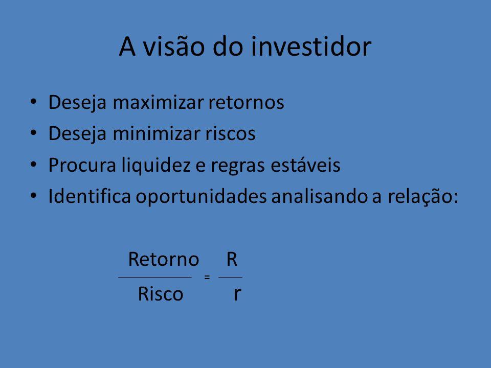 A visão do investidor Deseja maximizar retornos