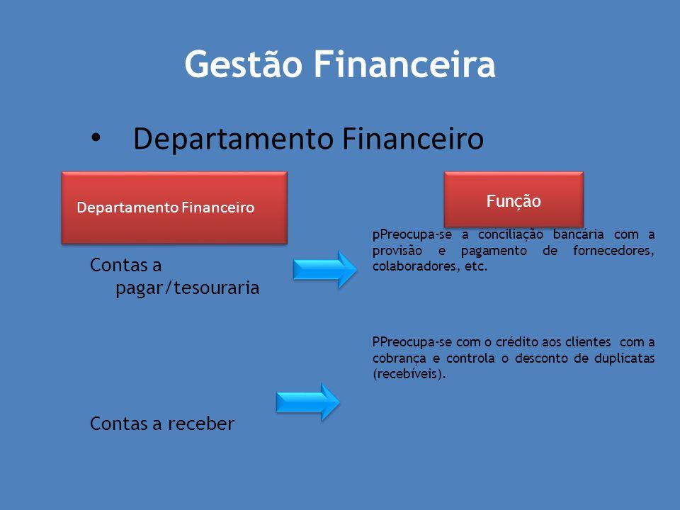 Gestão Financeira Departamento Financeiro Contas a pagar/tesouraria