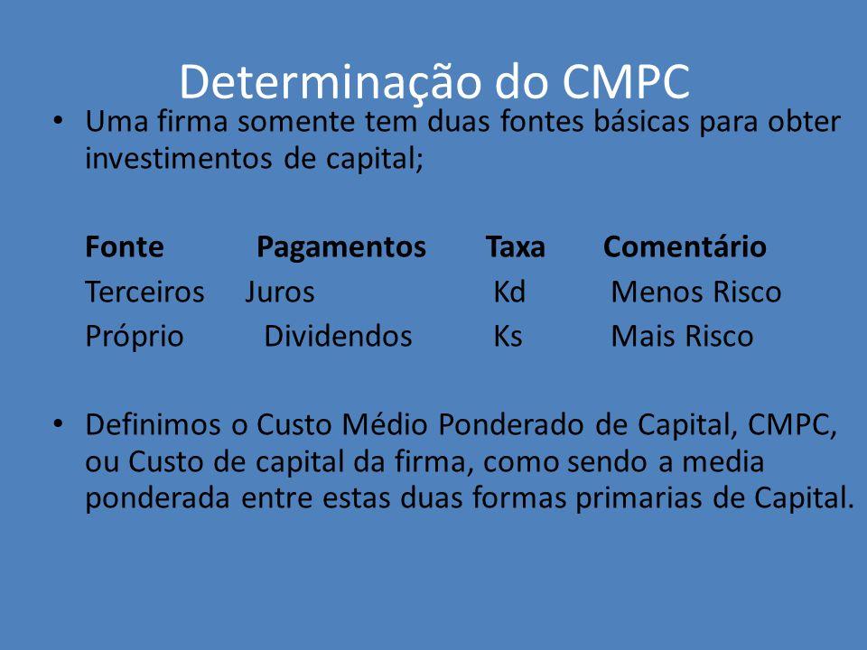 Determinação do CMPCUma firma somente tem duas fontes básicas para obter investimentos de capital; Fonte Pagamentos Taxa Comentário.