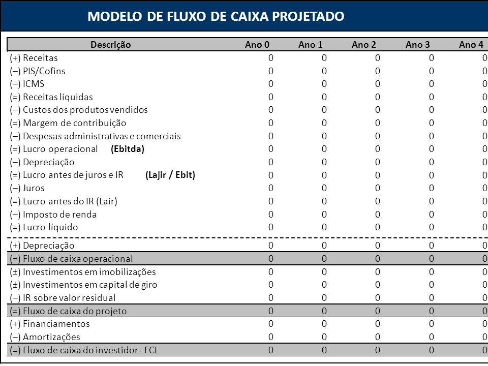 MODELO DE FLUXO DE CAIXA PROJETADO