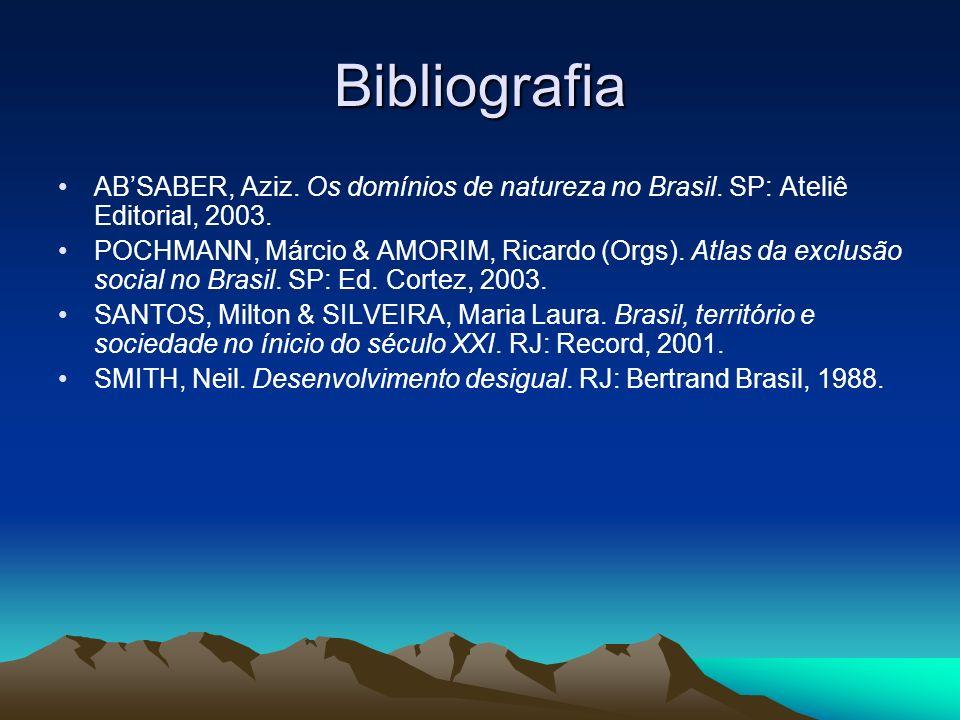 Bibliografia AB'SABER, Aziz. Os domínios de natureza no Brasil. SP: Ateliê Editorial, 2003.