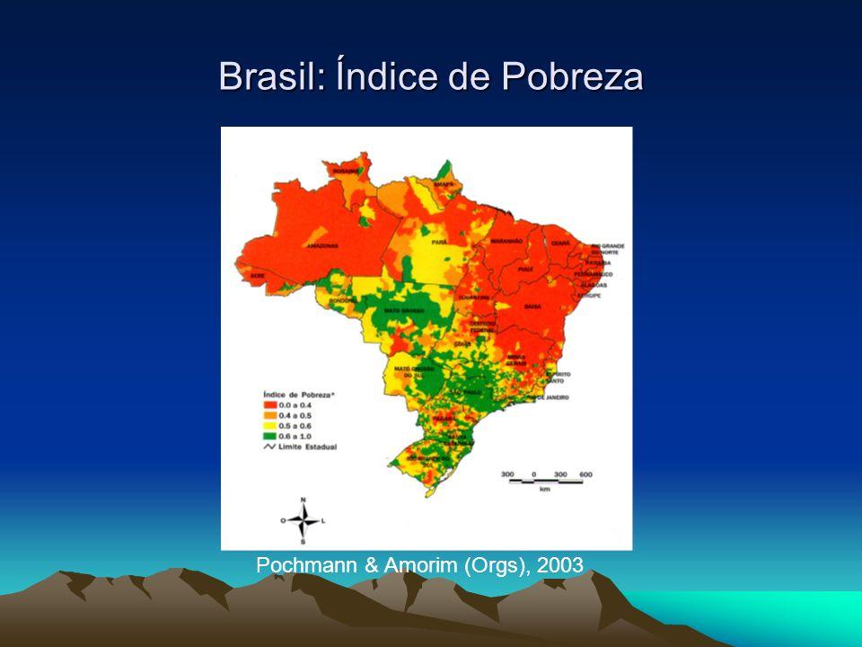 Brasil: Índice de Pobreza