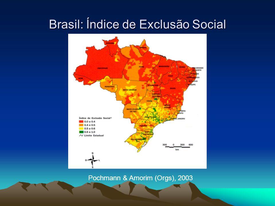 Brasil: Índice de Exclusão Social