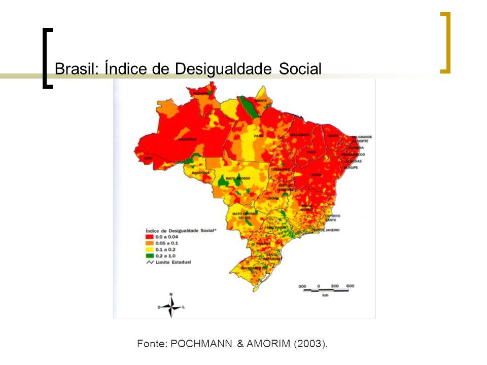 Brasil: Índice de Desigualdade Social