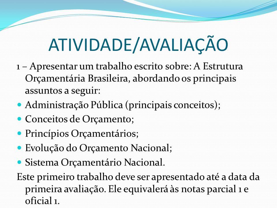 ATIVIDADE/AVALIAÇÃO 1 – Apresentar um trabalho escrito sobre: A Estrutura Orçamentária Brasileira, abordando os principais assuntos a seguir: